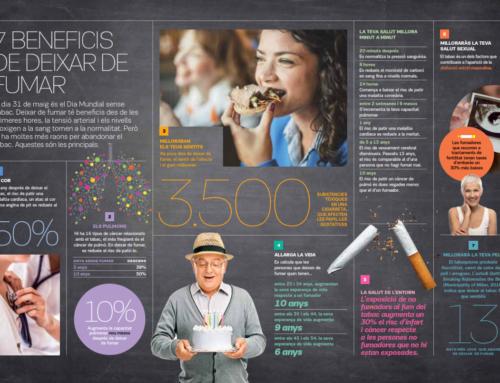 El dia 31 de maig és el Dia Mundial sense Tabac