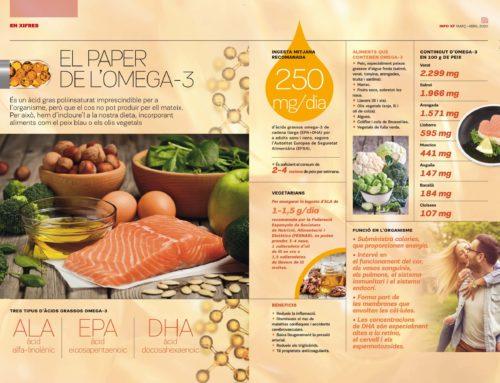 El paper de l'omega 3