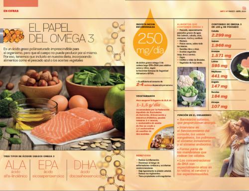 El papel del omega 3