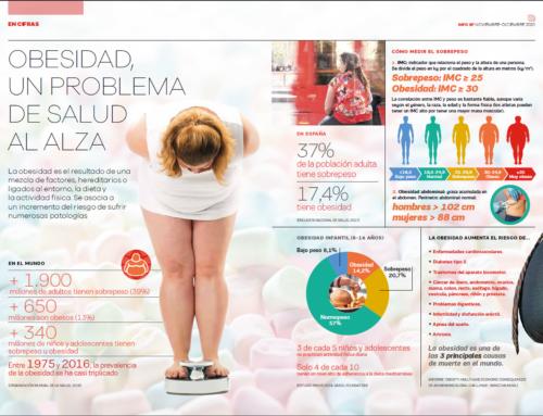 Obesidad en cifras