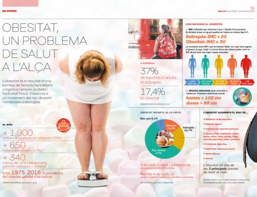 Obesitat en xifres