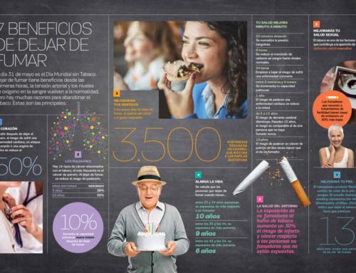 El día 31 de mayo es el Día Mundial sin Tabaco