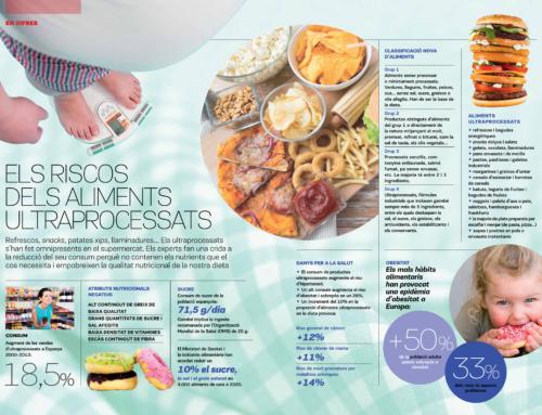 Aliments ultraprocessats