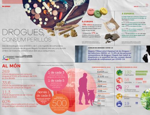 Drogues, consum perillós